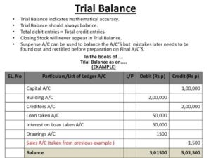 What Is Trial Balance Accountant Skills